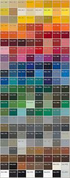 colori scala ral per mobili